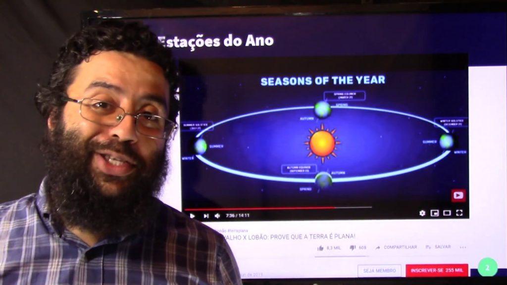 Compare o modelo das estações do ano no modelo pagão do globo com o modelo bíblico da terra plana
