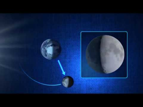 Teoria de Michelson Borges sobre eclipse lunar foi desmentida faz tempo
