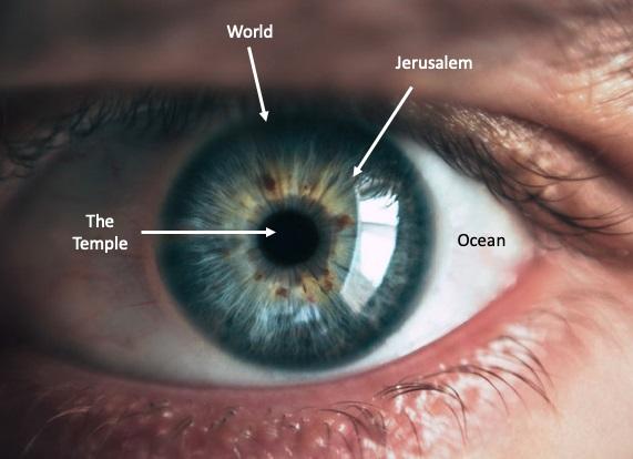 Sabedoria judaica: Mapa da Terra plana está bem na nossa cara!