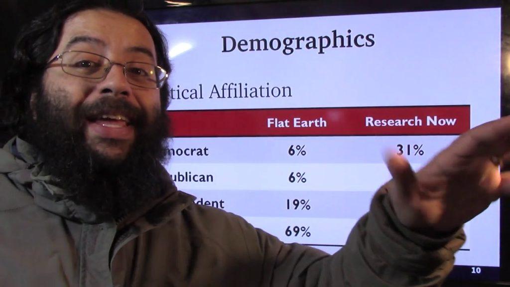 Pesquisa americana mostra que terraplanistas são mais inteligentes e cristãos